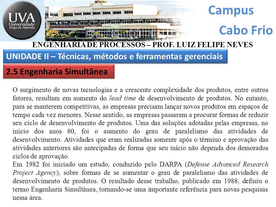 Campus Cabo Frio ENGENHARIA DE PROCESSOS – PROF. LUIZ FELIPE NEVES UNIDADE II – Técnicas, métodos e ferramentas gerenciais 2.5 Engenharia Simultânea O