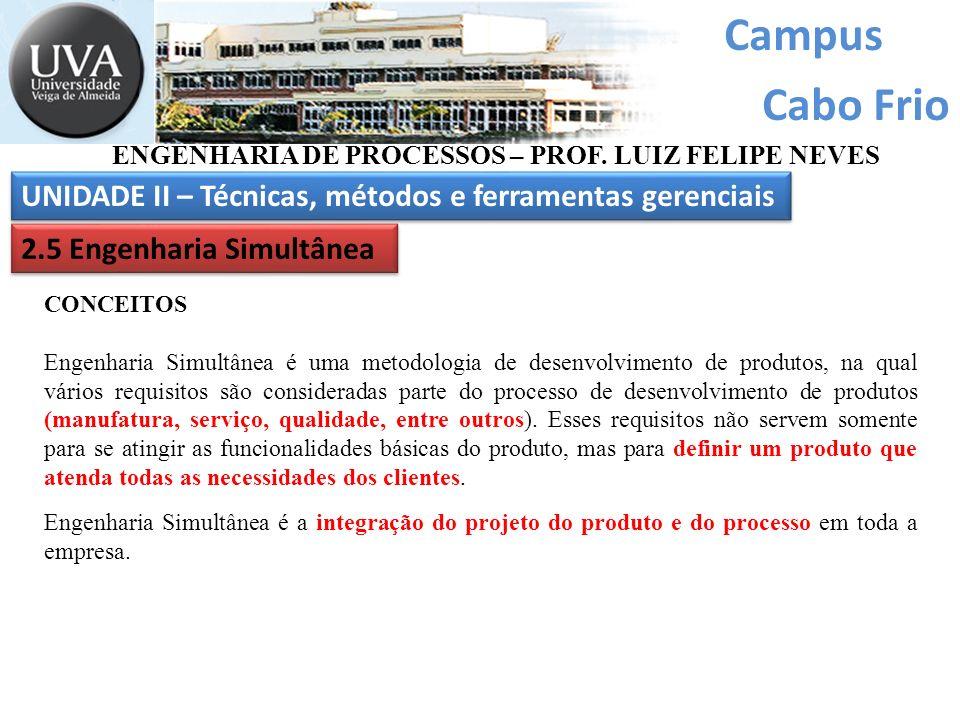 Campus Cabo Frio ENGENHARIA DE PROCESSOS – PROF. LUIZ FELIPE NEVES UNIDADE II – Técnicas, métodos e ferramentas gerenciais 2.5 Engenharia Simultânea C