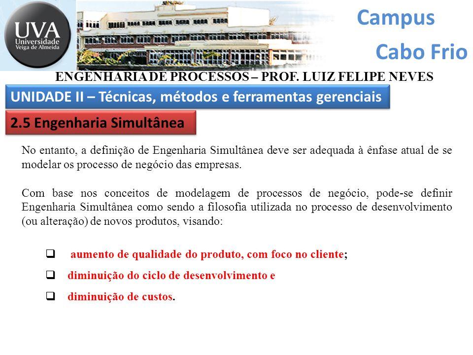 Campus Cabo Frio ENGENHARIA DE PROCESSOS – PROF. LUIZ FELIPE NEVES UNIDADE II – Técnicas, métodos e ferramentas gerenciais 2.5 Engenharia Simultânea N