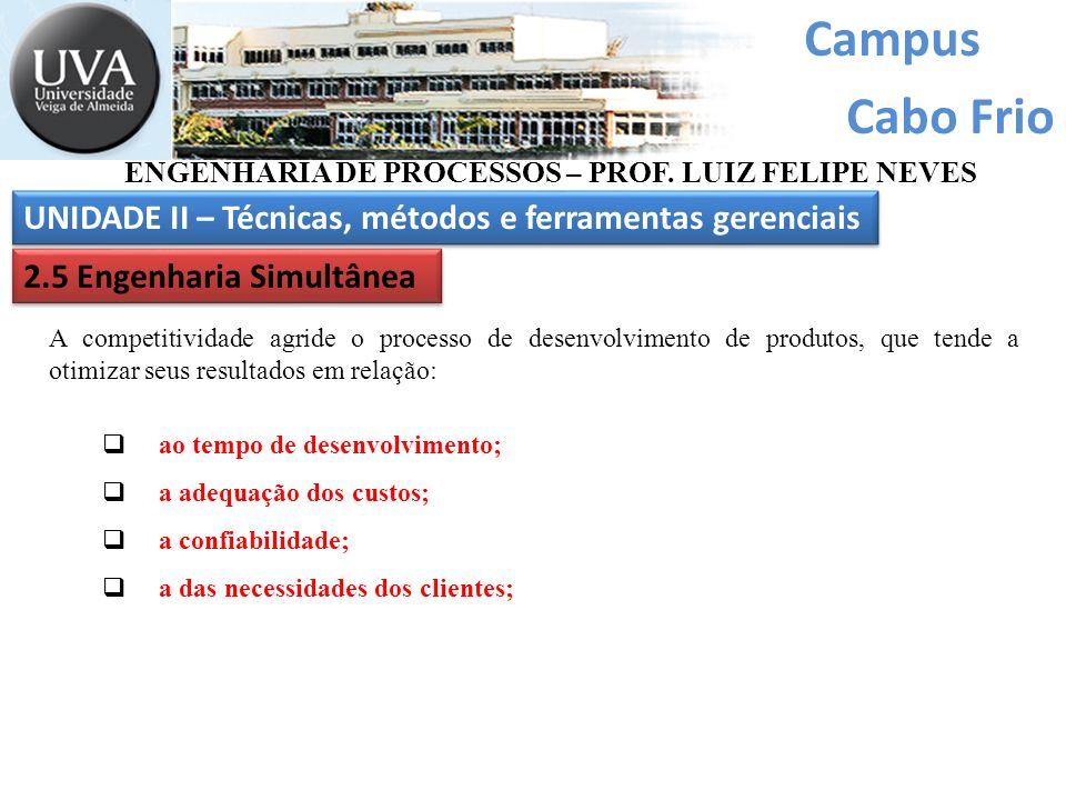 Campus Cabo Frio ENGENHARIA DE PROCESSOS – PROF. LUIZ FELIPE NEVES UNIDADE II – Técnicas, métodos e ferramentas gerenciais 2.5 Engenharia Simultânea A