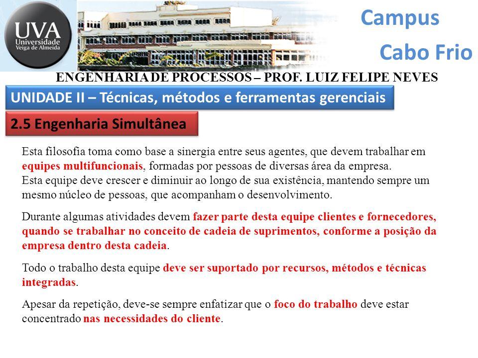 Campus Cabo Frio ENGENHARIA DE PROCESSOS – PROF. LUIZ FELIPE NEVES UNIDADE II – Técnicas, métodos e ferramentas gerenciais 2.5 Engenharia Simultânea E