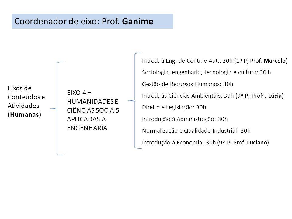 Introd.à Eng. de Contr. e Aut.: 30h (1º P; Prof.