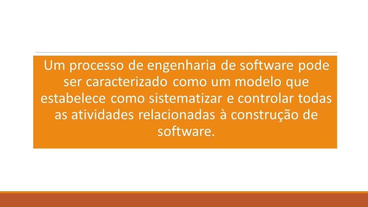 Um processo de engenharia de software pode ser caracterizado como um modelo que estabelece como sistematizar e controlar todas as atividades relaciona