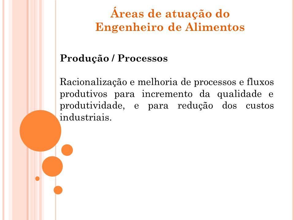 Áreas de atuação do Engenheiro de Alimentos Produção / Processos Racionalização e melhoria de processos e fluxos produtivos para incremento da qualida