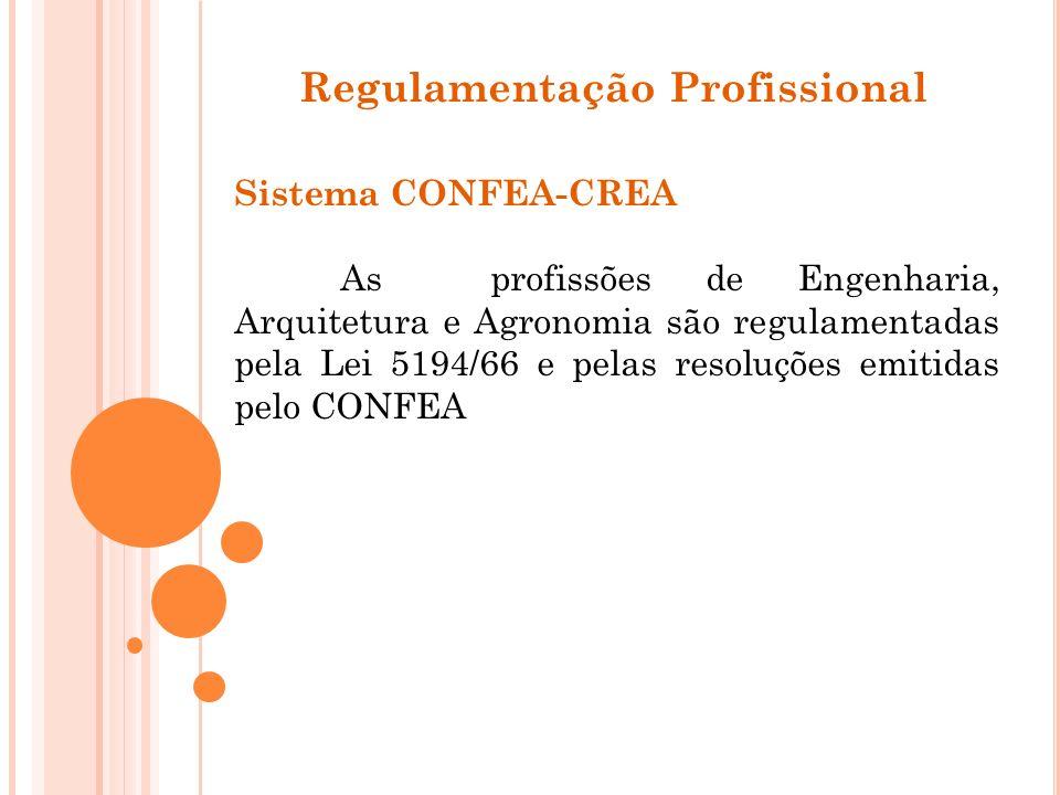 Regulamentação Profissional Sistema CONFEA-CREA As profissões de Engenharia, Arquitetura e Agronomia são regulamentadas pela Lei 5194/66 e pelas resol