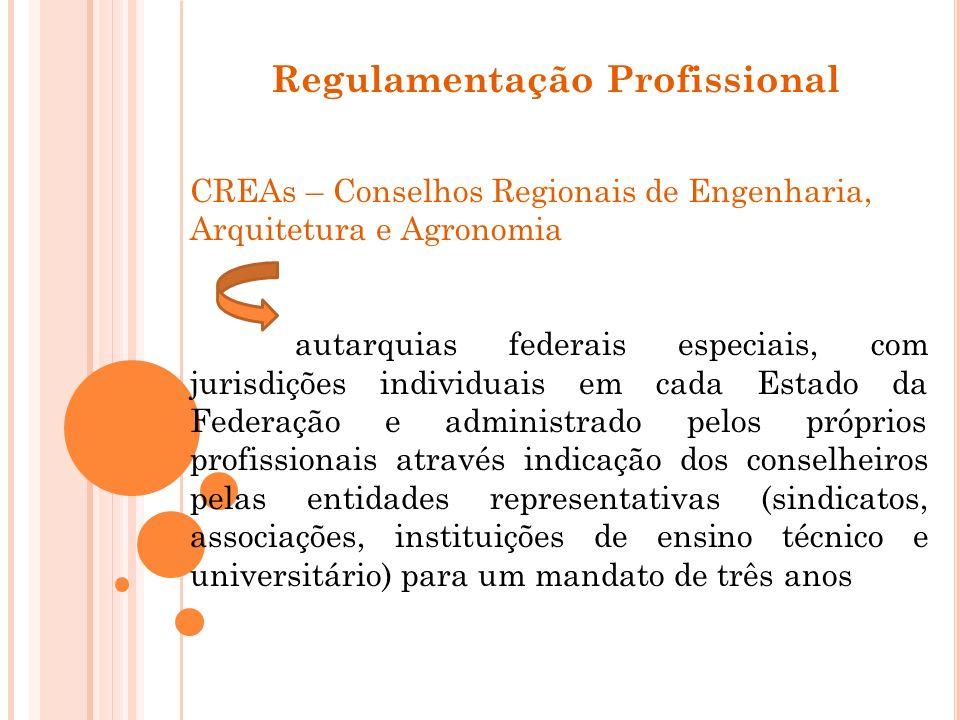 Regulamentação Profissional CREAs – Conselhos Regionais de Engenharia, Arquitetura e Agronomia autarquias federais especiais, com jurisdições individu