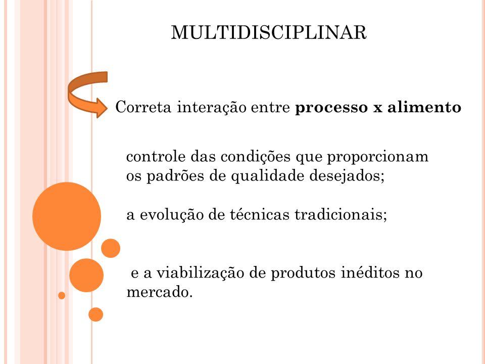 Correta interação entre processo x alimento MULTIDISCIPLINAR controle das condições que proporcionam os padrões de qualidade desejados; a evolução de