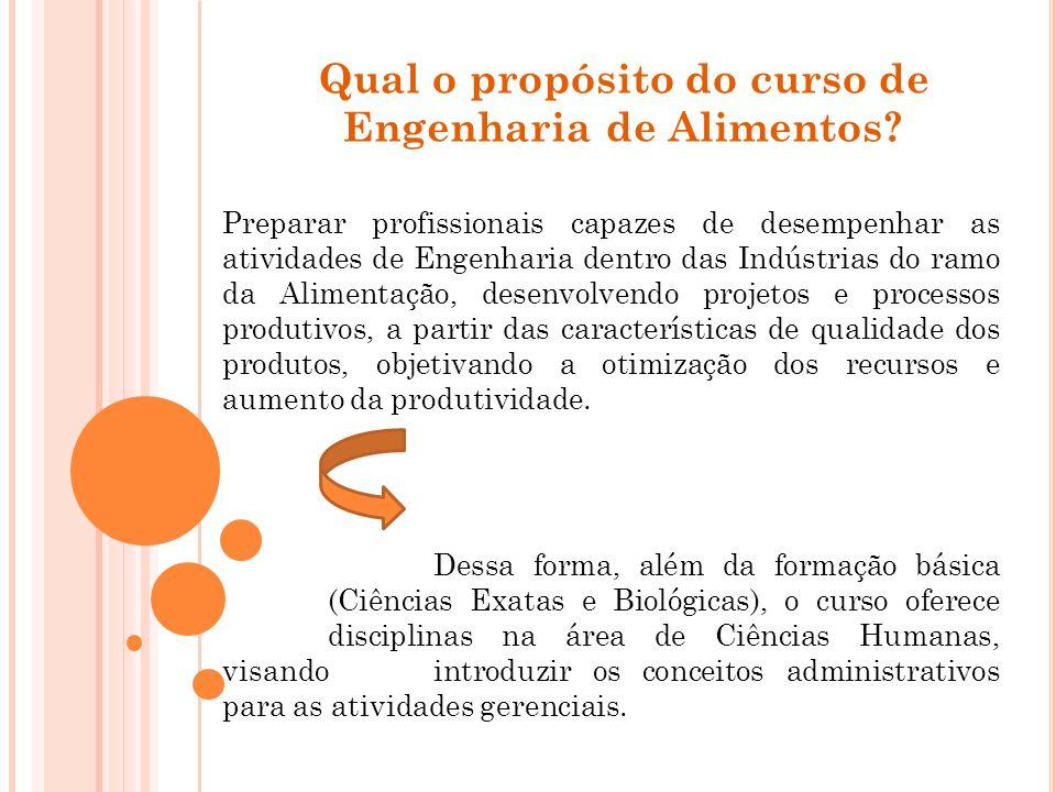 Regulamentação Profissional Sistema CONFEA-CREA CONFEA – Conselho Regional de Engenharia, Arquitetura e Agronomia.