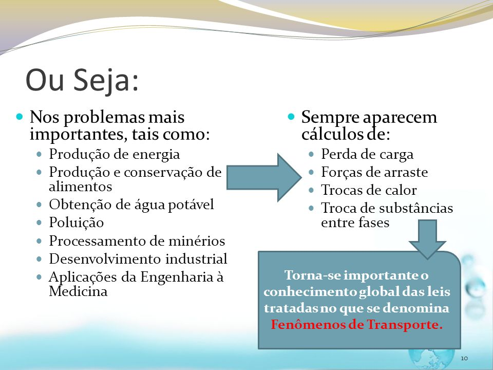 Ou Seja: Nos problemas mais importantes, tais como: Produção de energia Produção e conservação de alimentos Obtenção de água potável Poluição Processa