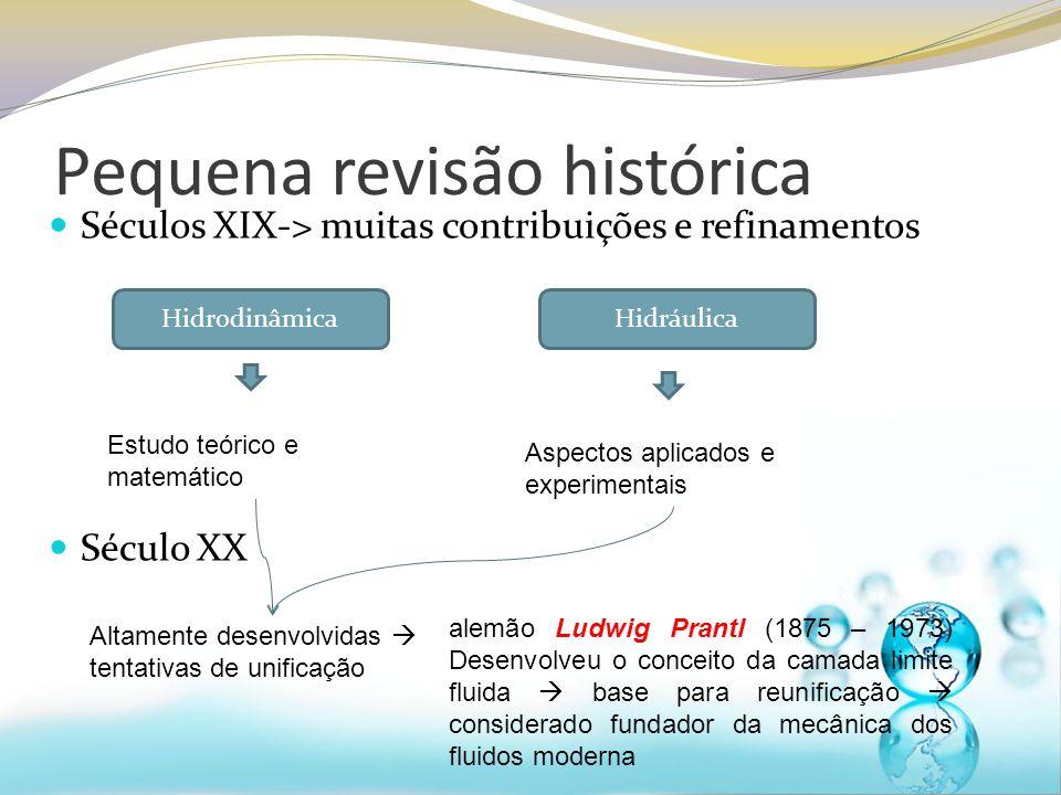 Pequena revisão histórica Séculos XIX-> muitas contribuições e refinamentos Século XX HidrodinâmicaHidráulica Estudo teórico e matemático Aspectos apl