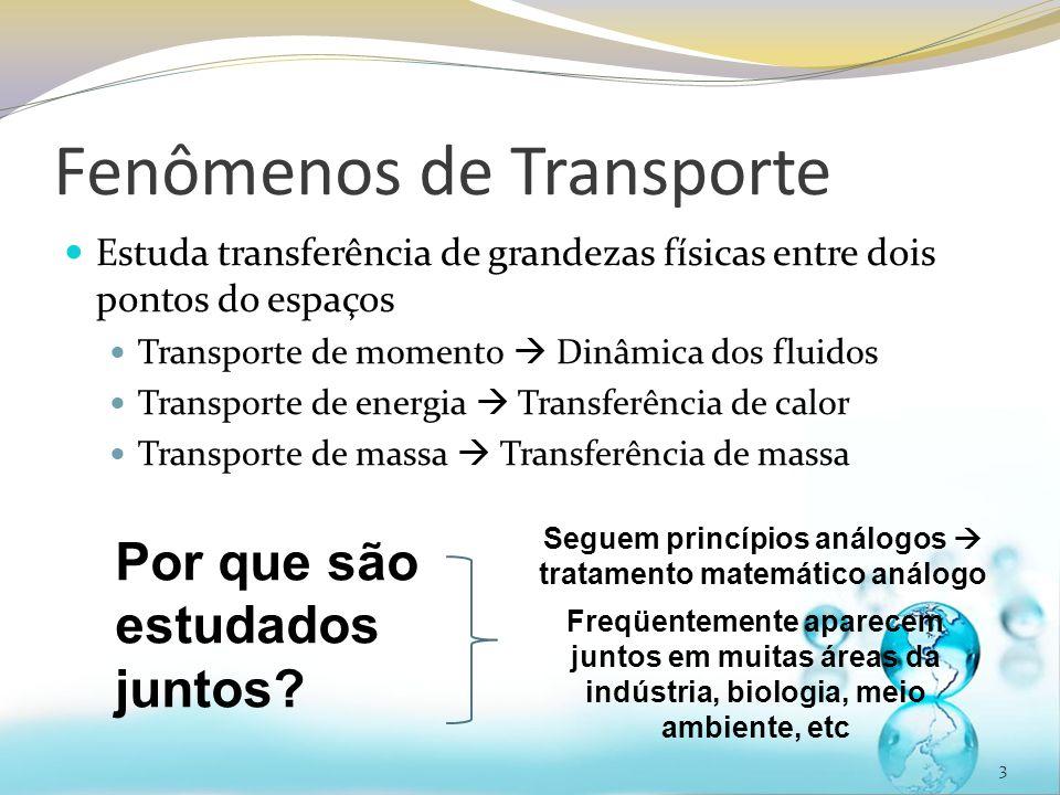 Fenômenos de Transporte Estuda transferência de grandezas físicas entre dois pontos do espaços Transporte de momento Dinâmica dos fluidos Transporte d