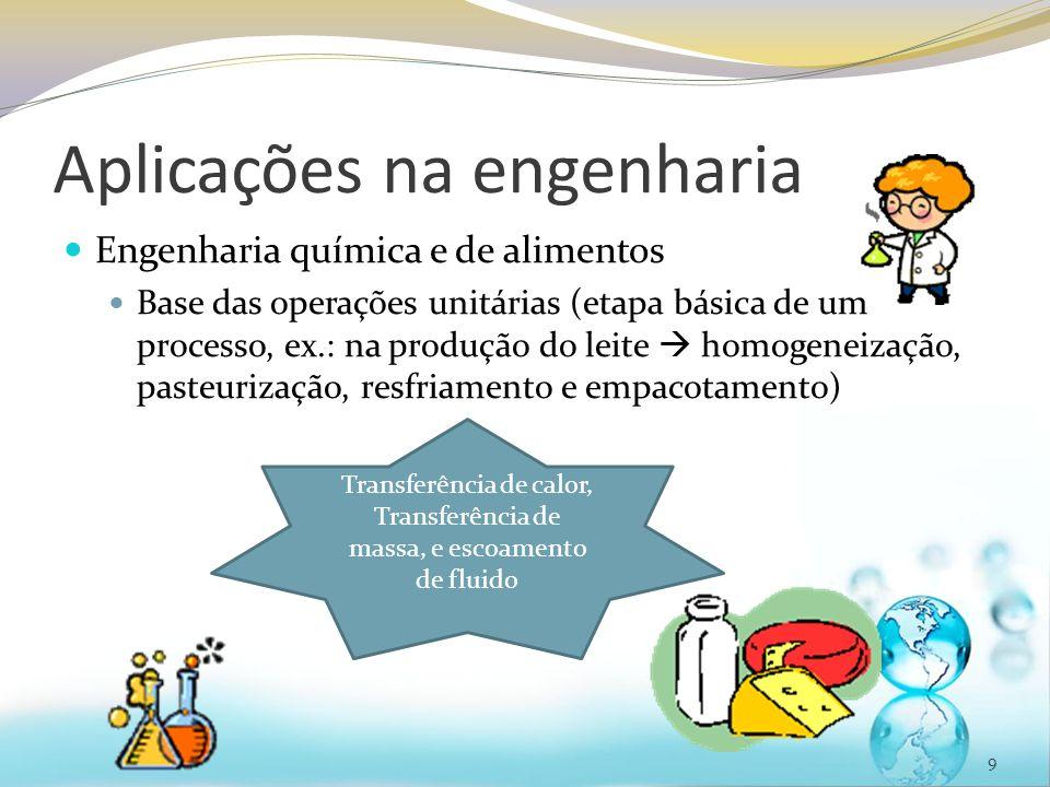 Aplicações na engenharia Engenharia química e de alimentos Base das operações unitárias (etapa básica de um processo, ex.: na produção do leite homoge
