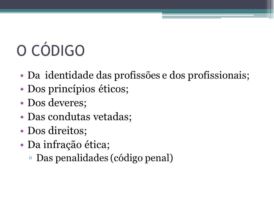 O CÓDIGO Da identidade das profissões e dos profissionais; Dos princípios éticos; Dos deveres; Das condutas vetadas; Dos direitos; Da infração ética;
