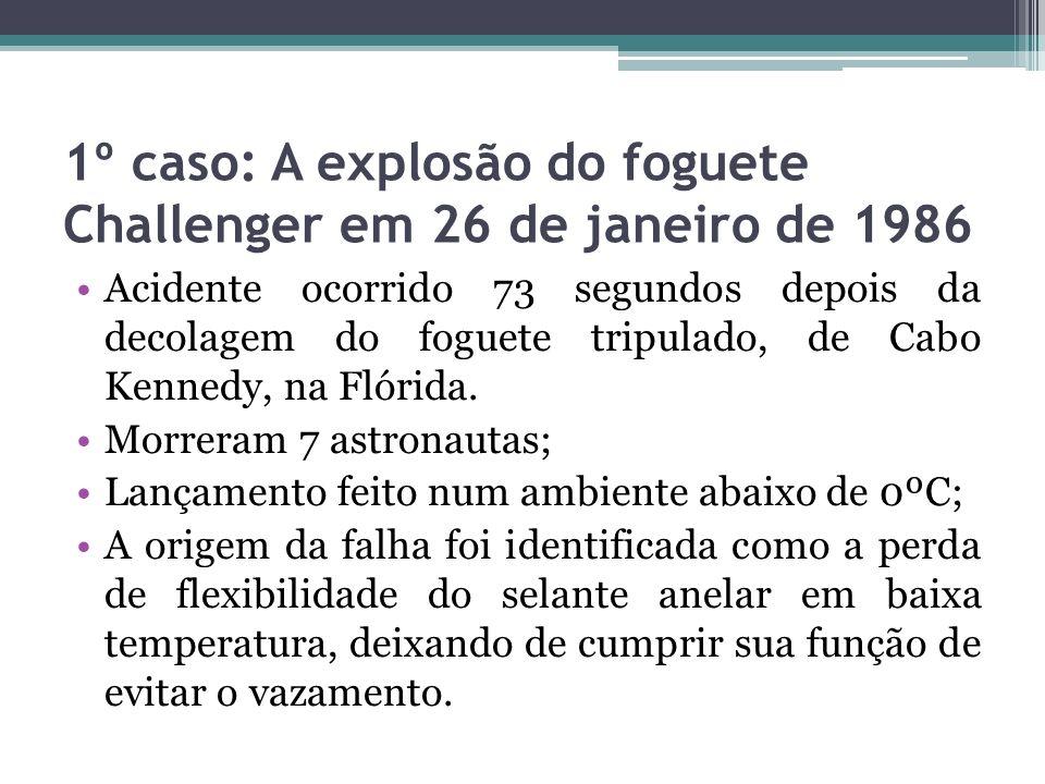 1º caso: A explosão do foguete Challenger em 26 de janeiro de 1986 Acidente ocorrido 73 segundos depois da decolagem do foguete tripulado, de Cabo Ken