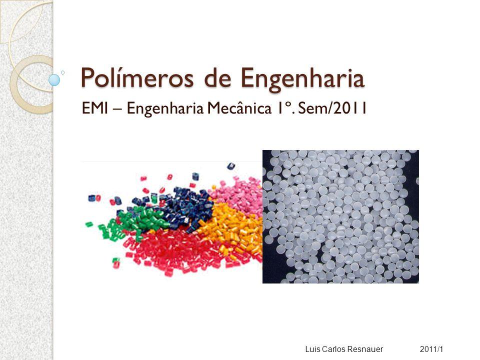 Polímeros – Classificação Luis Carlos Resnauer 2011/1 entrelaçamentos (enroscos) Cristalino Amorfo