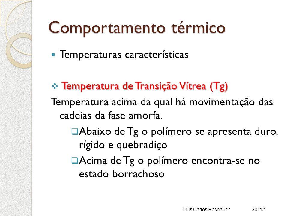 Comportamento térmico Temperaturas características Temperatura de Transição Vítrea (Tg) Temperatura acima da qual há movimentação das cadeias da fase amorfa.