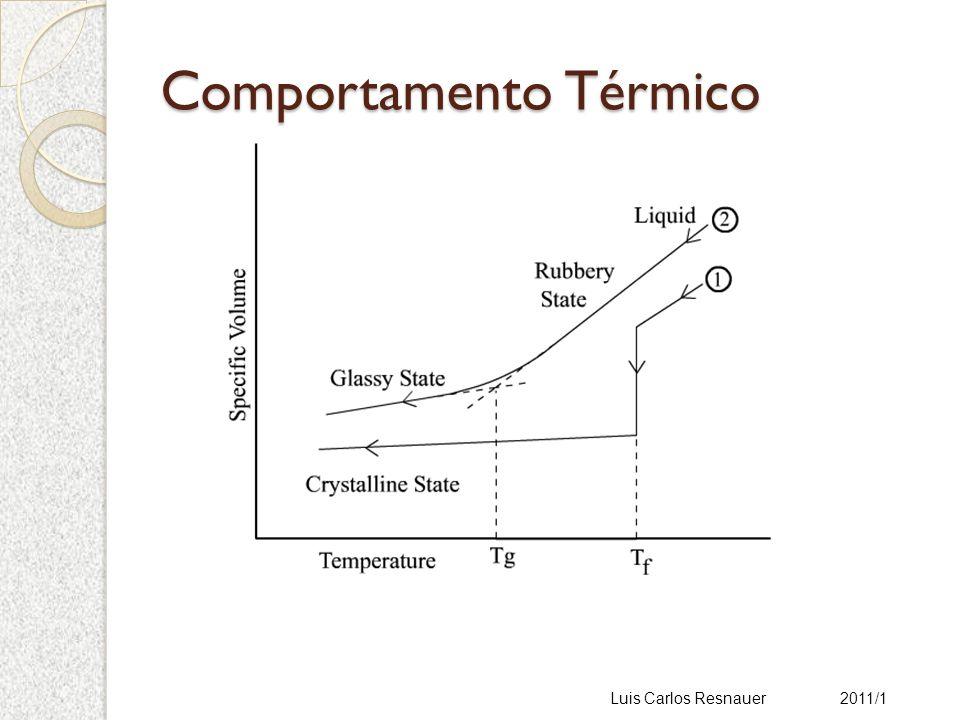 Comportamento Térmico Luis Carlos Resnauer 2011/1