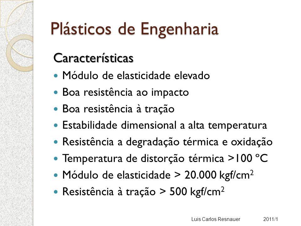 Características Módulo de elasticidade elevado Boa resistência ao impacto Boa resistência à tração Estabilidade dimensional a alta temperatura Resistência a degradação térmica e oxidação Temperatura de distorção térmica >100 ºC Módulo de elasticidade > 20.000 kgf/cm 2 Resistência à tração > 500 kgf/cm 2 Luis Carlos Resnauer 2011/1