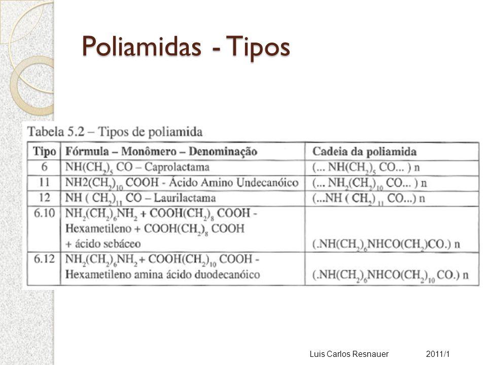 Poliamidas - Tipos Luis Carlos Resnauer 2011/1