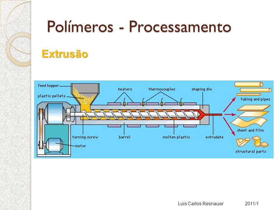 Polímeros - Processamento Luis Carlos Resnauer 2011/1 Extrusão