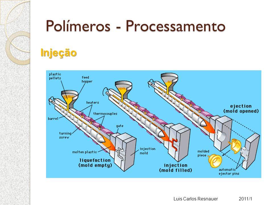 Polímeros - Processamento Luis Carlos Resnauer 2011/1 Injeção