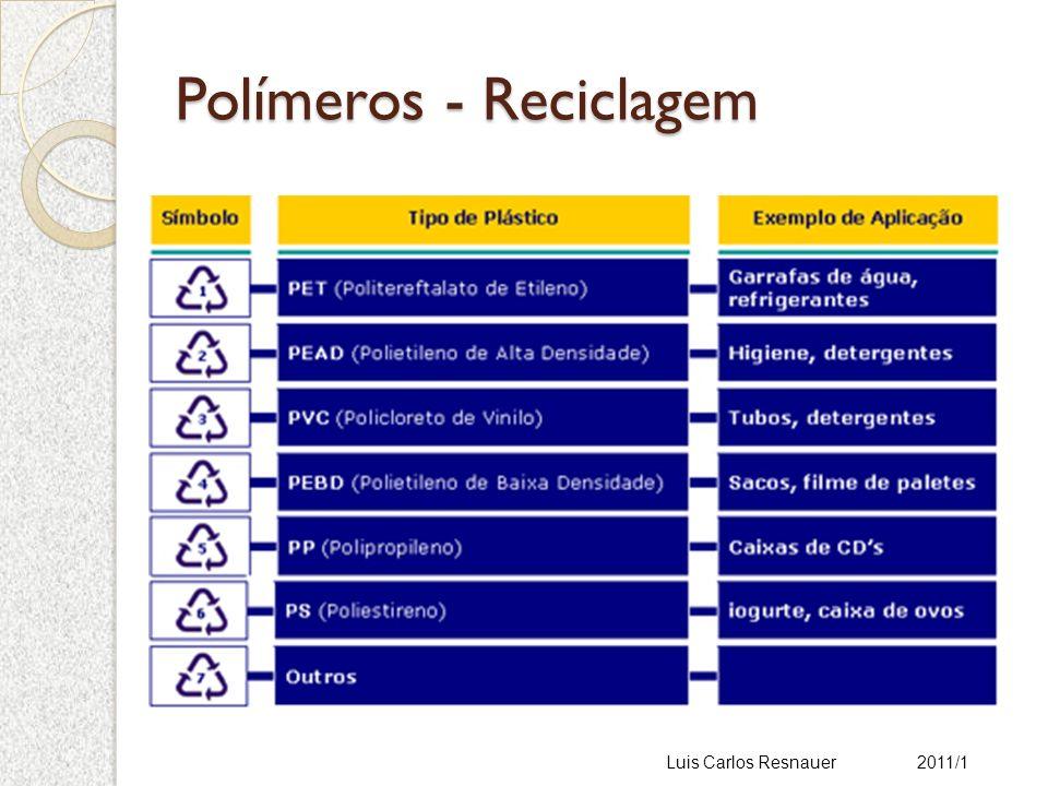 Polímeros - Reciclagem Luis Carlos Resnauer 2011/1