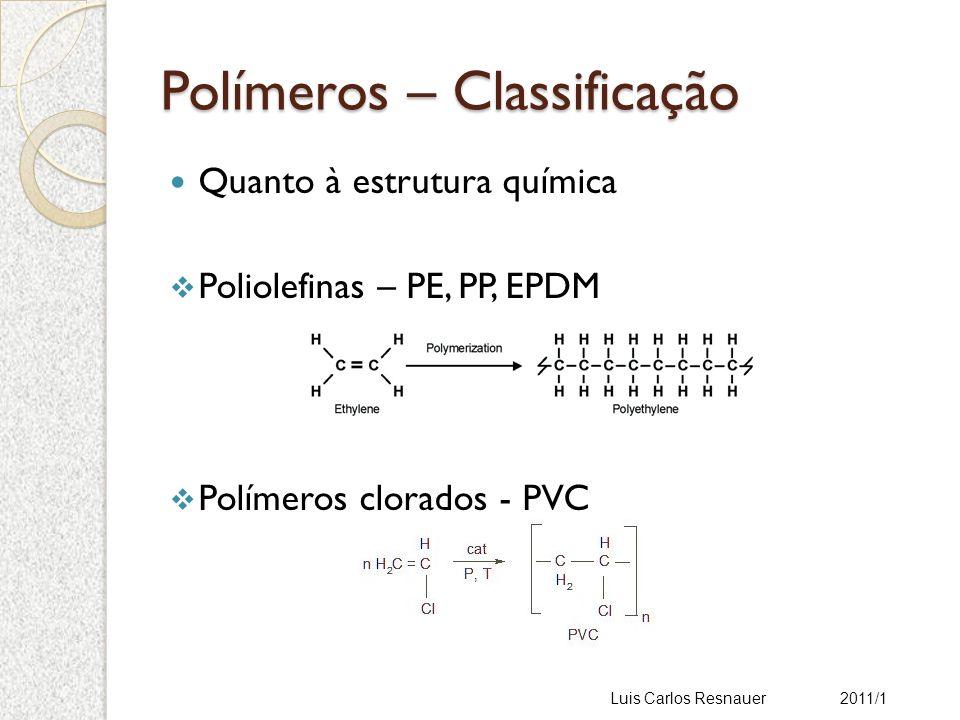 Polímeros – Classificação Quanto à estrutura química Poliolefinas – PE, PP, EPDM Polímeros clorados - PVC Luis Carlos Resnauer 2011/1
