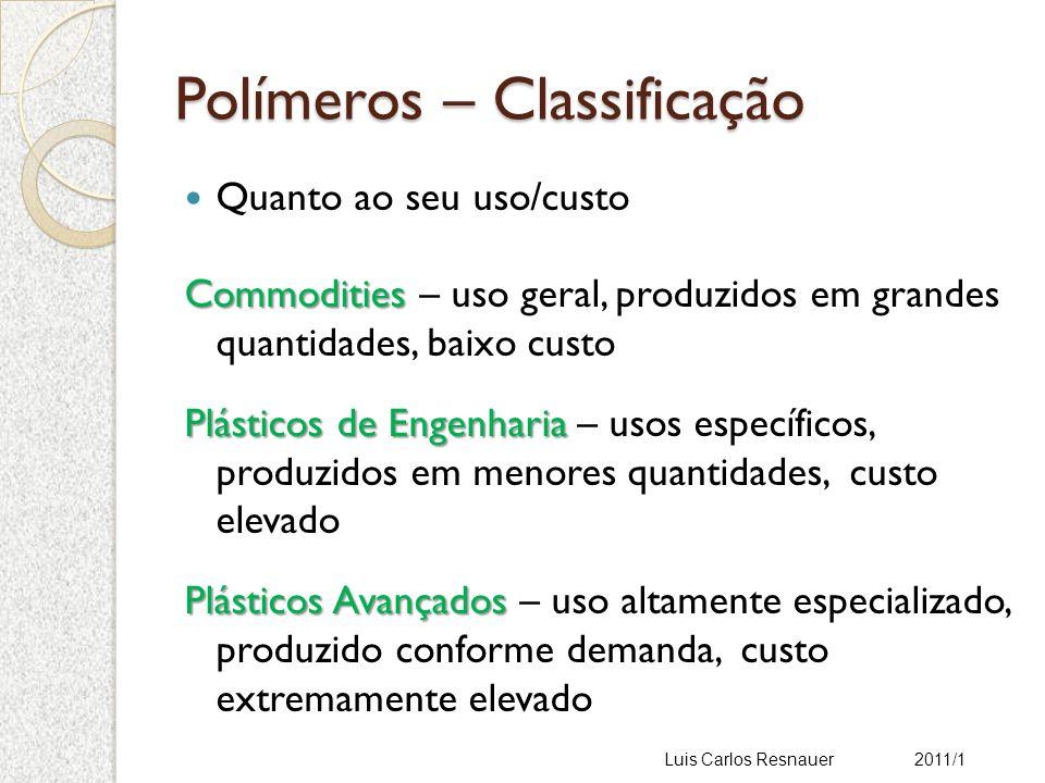 Comportamento Mecânico Influência dos parâmetros no comportamento mecânico Estrutura química Estrutura química – presença de grupos laterais Cristalinidade Cristalinidade – aumento na cristalinidade produz aumento nas propriedades mecânicas Massa molar Massa molar – aumenta resistência na ruptura, não afeta tensão de escoamento e módulo de Young Plastificantes Plastificantes – afeta grandemente as propriedades mecânicas (água e monômeros residuais agem como platificantes) Luis Carlos Resnauer 2011/1