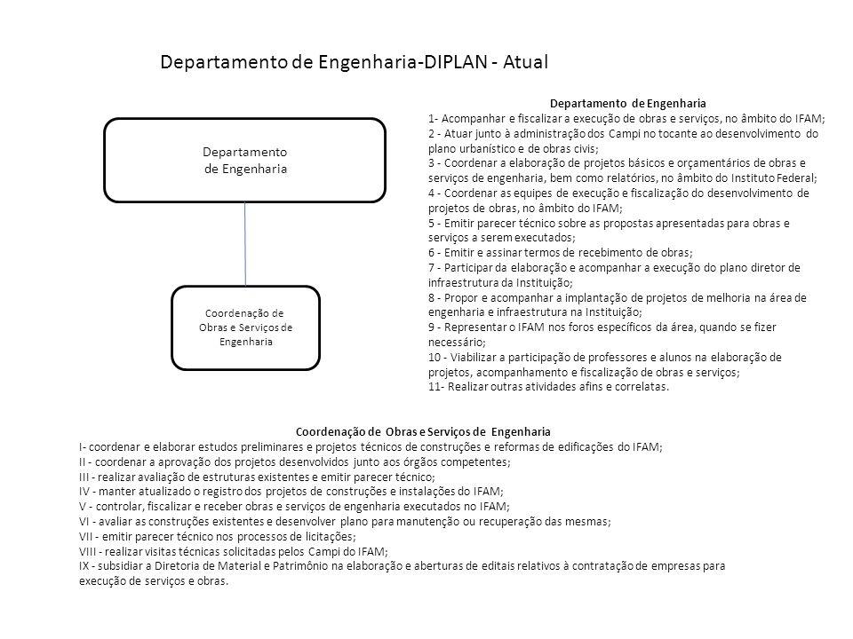 Departamento de Engenharia-DIPLAN - Atual Coordenação de Obras e Serviços de Engenharia I- coordenar e elaborar estudos preliminares e projetos técnic