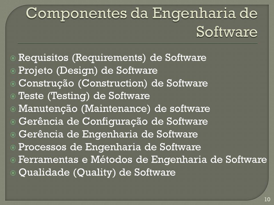 Requisitos (Requirements) de Software Projeto (Design) de Software Construção (Construction) de Software Teste (Testing) de Software Manutenção (Maintenance) de software Gerência de Configuração de Software Gerência de Engenharia de Software Processos de Engenharia de Software Ferramentas e Métodos de Engenharia de Software Qualidade (Quality) de Software 10