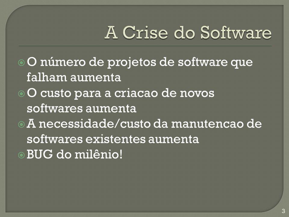 O número de projetos de software que falham aumenta O custo para a criacao de novos softwares aumenta A necessidade/custo da manutencao de softwares existentes aumenta BUG do milênio.