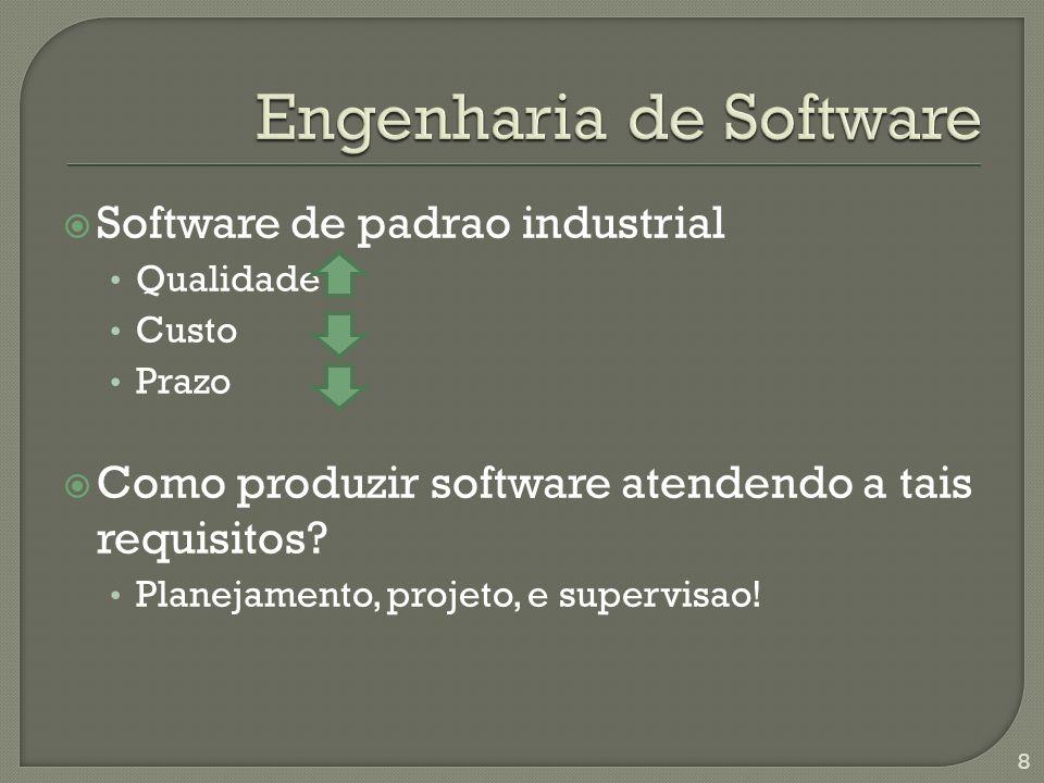 Software de padrao industrial Qualidade Custo Prazo Como produzir software atendendo a tais requisitos.