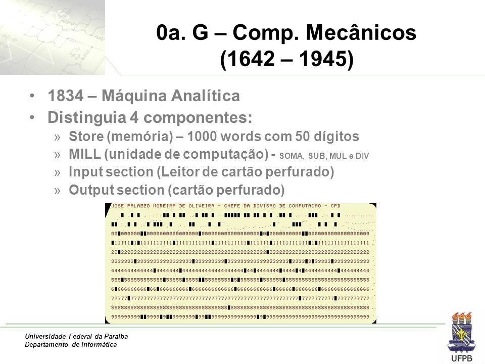 Universidade Federal da Paraíba Departamento de Informática 0a. G – Comp. Mecânicos (1642 – 1945) 1834 – Máquina Analítica Distinguia 4 componentes: »