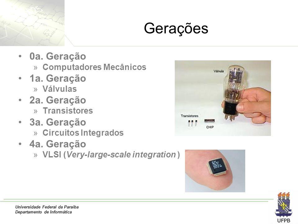 Universidade Federal da Paraíba Departamento de Informática Gerações 0a. Geração »Computadores Mecânicos 1a. Geração »Válvulas 2a. Geração »Transistor