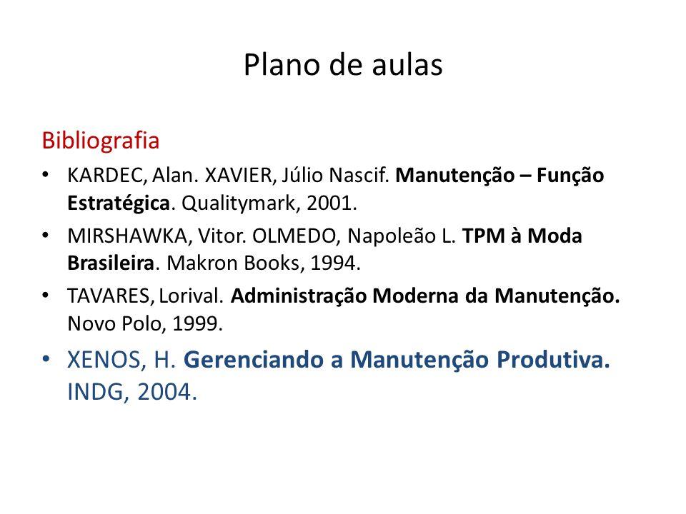 Plano de aulas Bibliografia KARDEC, Alan. XAVIER, Júlio Nascif. Manutenção – Função Estratégica. Qualitymark, 2001. MIRSHAWKA, Vitor. OLMEDO, Napoleão