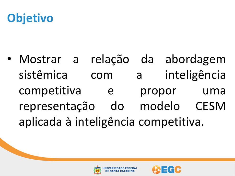 Estrutura do artigo 1.Introdução; 2.Referencial Teórico; 2.1 Visão Sistêmica e a Teoria Geral de Sistemas; 2.2 Modelo CESM; 2.3 Inteligência Competitiva; 3.