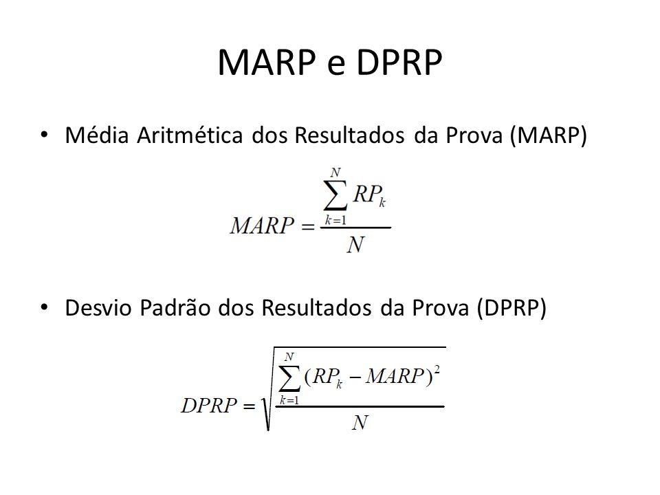 MARP e DPRP Média Aritmética dos Resultados da Prova (MARP) Desvio Padrão dos Resultados da Prova (DPRP)