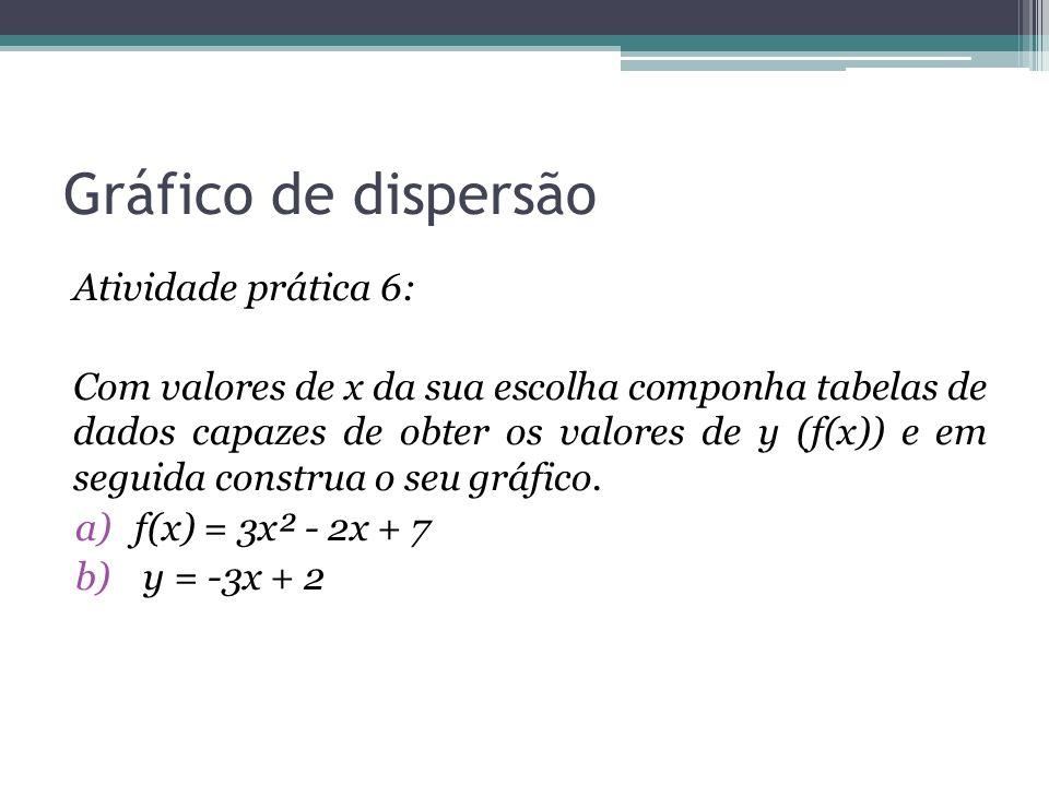 Gráfico de dispersão Atividade prática 6: Com valores de x da sua escolha componha tabelas de dados capazes de obter os valores de y (f(x)) e em segui