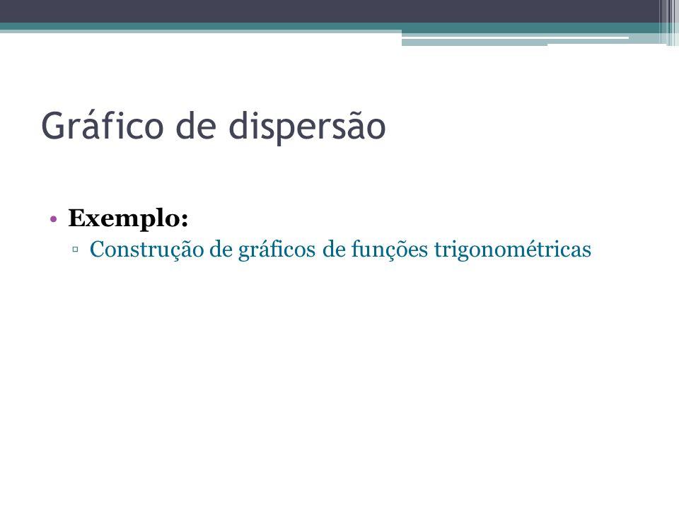 Gráfico de dispersão Exemplo: Construção de gráficos de funções trigonométricas