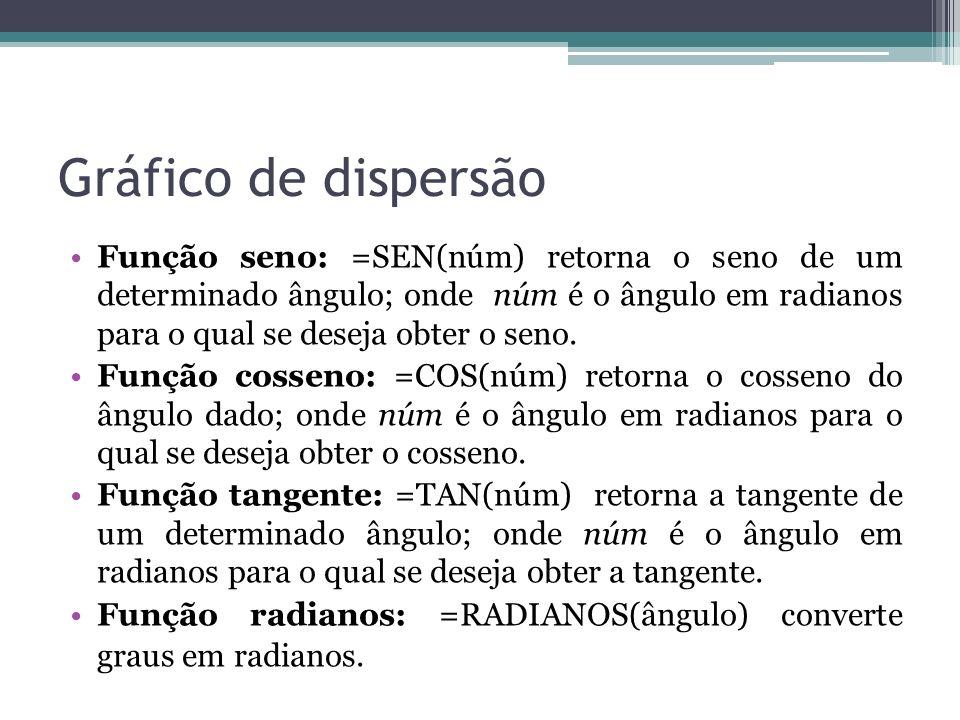 Gráfico de dispersão Função seno: =SEN(núm) retorna o seno de um determinado ângulo; onde núm é o ângulo em radianos para o qual se deseja obter o sen