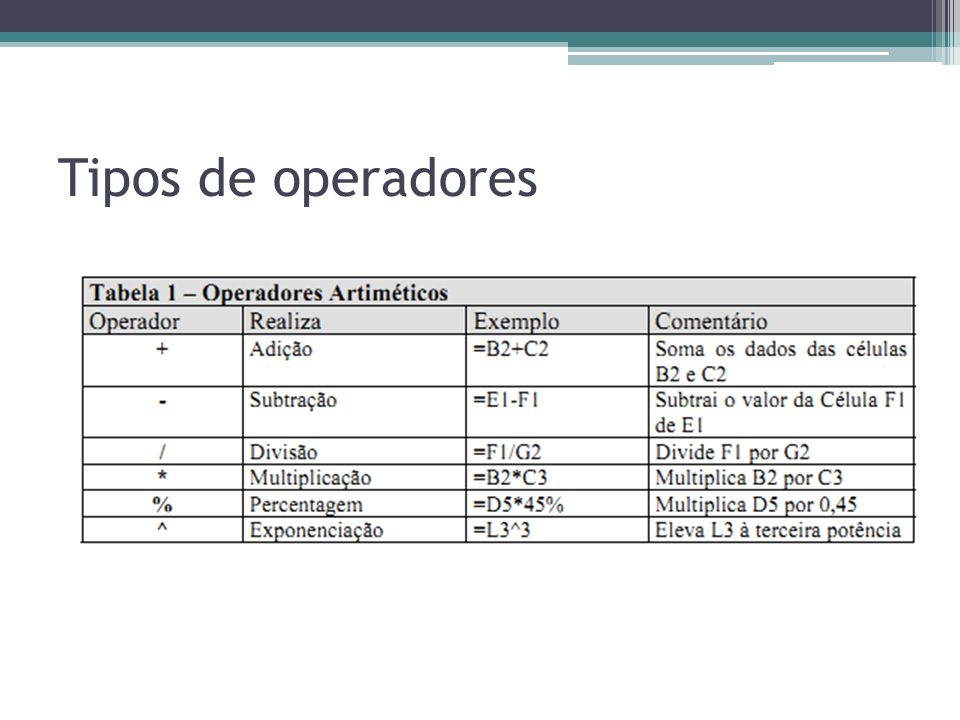 Multiplicação de matrizes Exemplo: