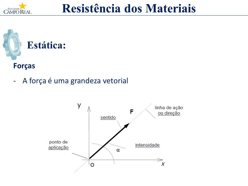 Estática: Forças -A força é uma grandeza vetorial Resistência dos Materiais