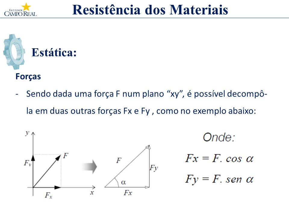 Estática: Forças -Sendo dada uma força F num plano xy, é possível decompô- la em duas outras forças Fx e Fy, como no exemplo abaixo: Resistência dos Materiais