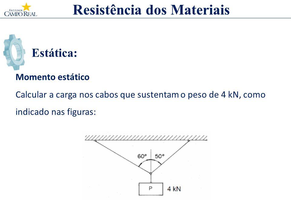 Estática: Momento estático Calcular a carga nos cabos que sustentam o peso de 4 kN, como indicado nas figuras: Resistência dos Materiais