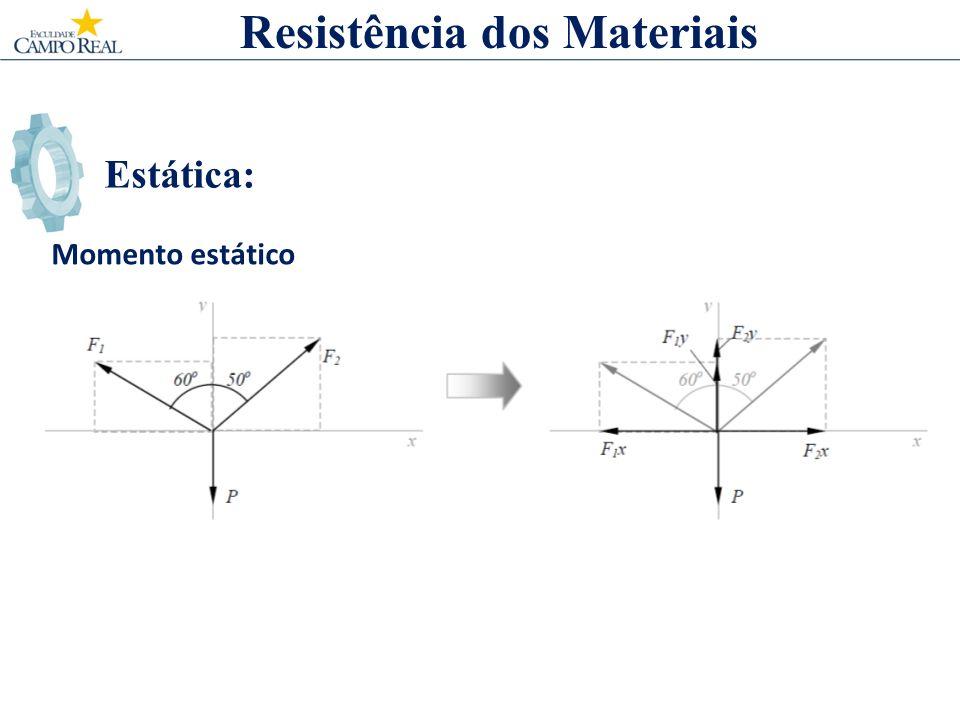 Estática: Momento estático Resistência dos Materiais