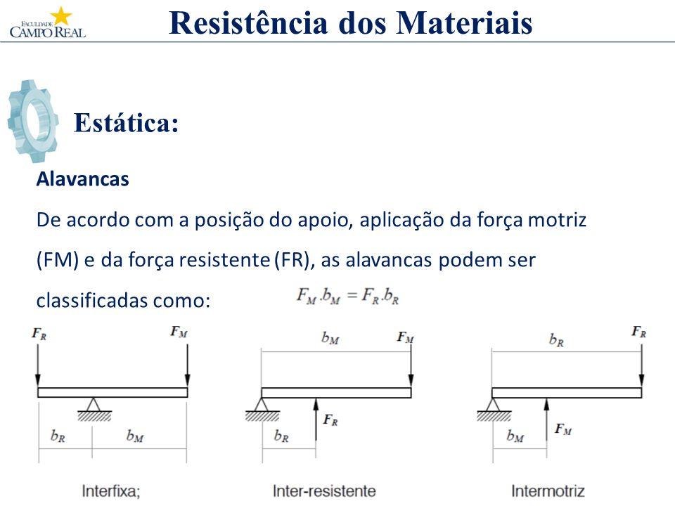 Estática: Alavancas De acordo com a posição do apoio, aplicação da força motriz (FM) e da força resistente (FR), as alavancas podem ser classificadas como: Resistência dos Materiais
