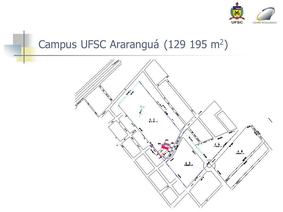 Campus UFSC Araranguá (129 195 m 2 )