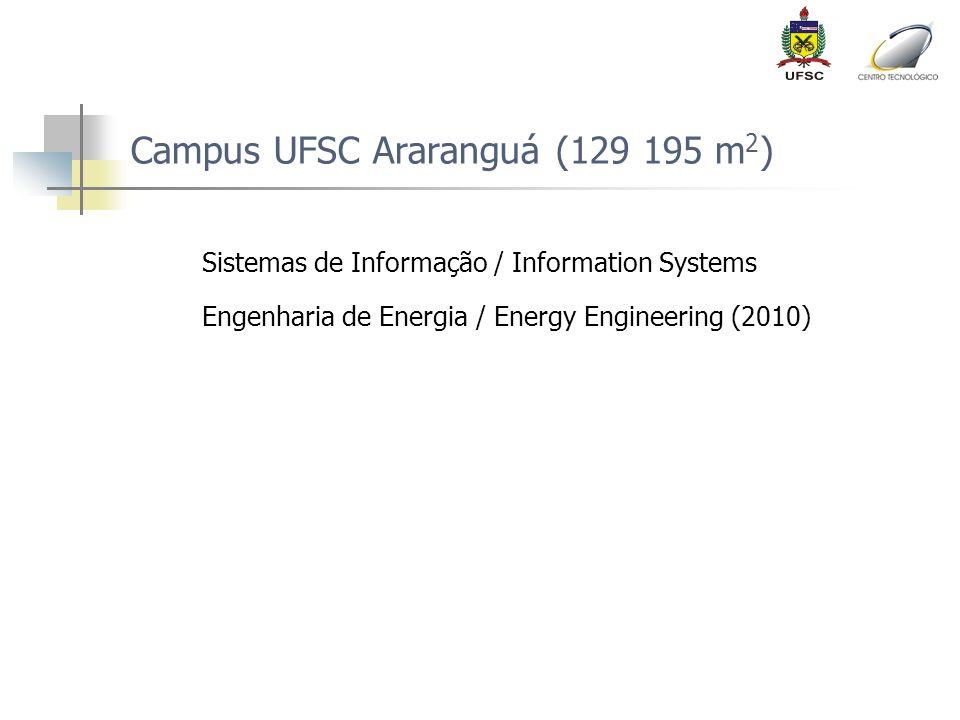 Sistemas de Informação / Information Systems Engenharia de Energia / Energy Engineering (2010)