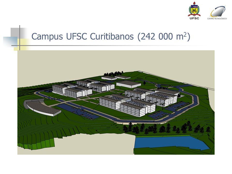 Campus UFSC Curitibanos (242 000 m 2 )