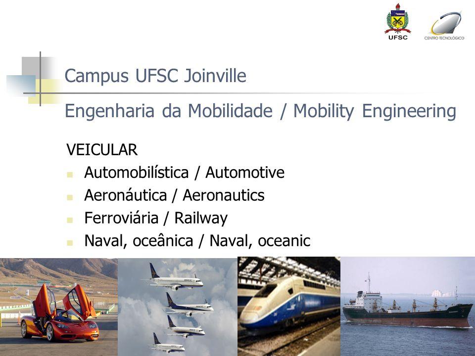 Campus UFSC Joinville Engenharia da Mobilidade / Mobility Engineering VEICULAR Automobilística / Automotive Aeronáutica / Aeronautics Ferroviária / Ra